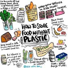 Illustration showing ways to store food without using plastic
